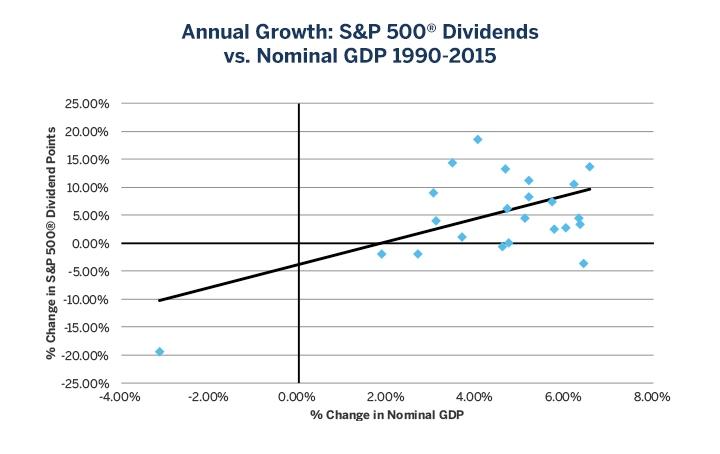 dividend-futures-05