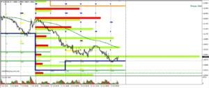 опционный анализ рынка форекс