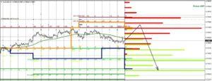 Опционный анализ. Валютная пара AUD/USD