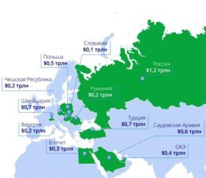 Факты о Форекс. ВВП различных стран
