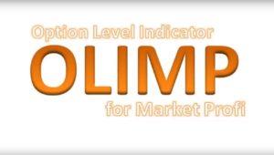 Индикатор опционных уровней