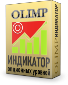 ОЛИМП - индикатор опционных уровней